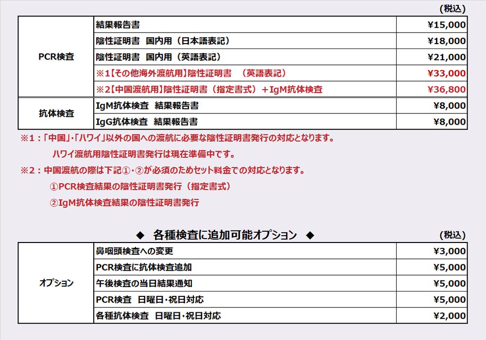 PCR検査+陰性証明書発行 33,000円(税込)~